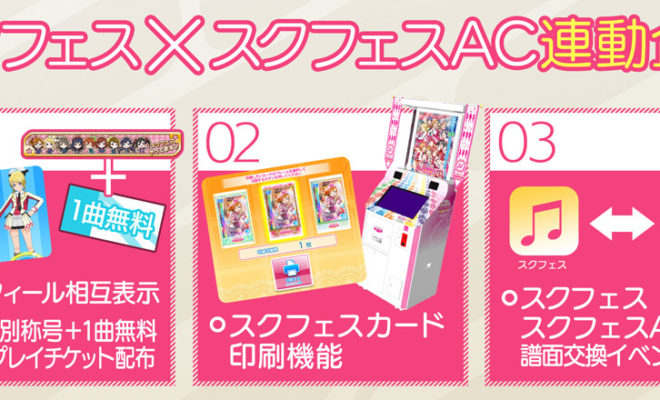 Love Live! School Idol Festival Arcade Game's December 6 Debut, New Trailer Revealed