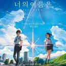Shinkai's 'your name.' Film Opens at #1 in S. Korea